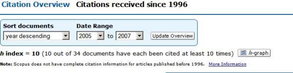 Scopus en de H-index via Citation tracker